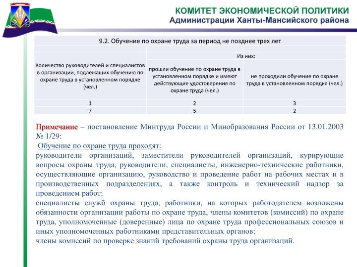 600000 рублей в долларах