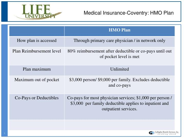 Medical Insurance-Coventry: HMO Plan