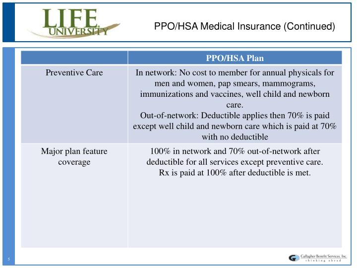 PPO/HSA Medical Insurance (Continued)
