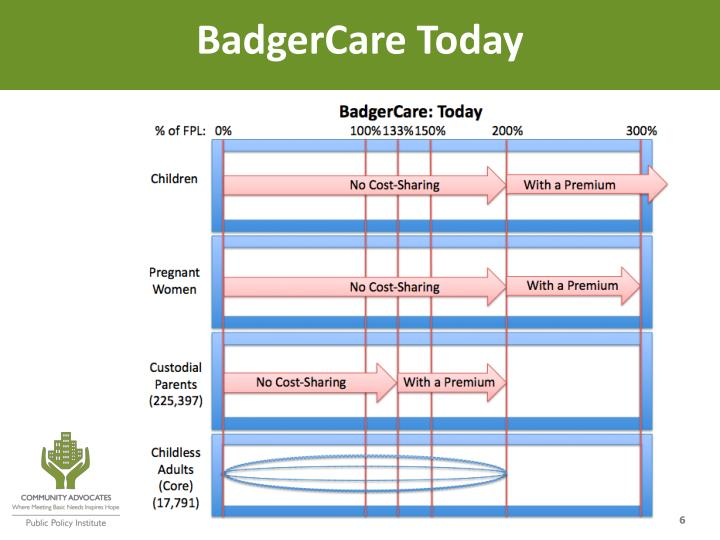 BadgerCare Today