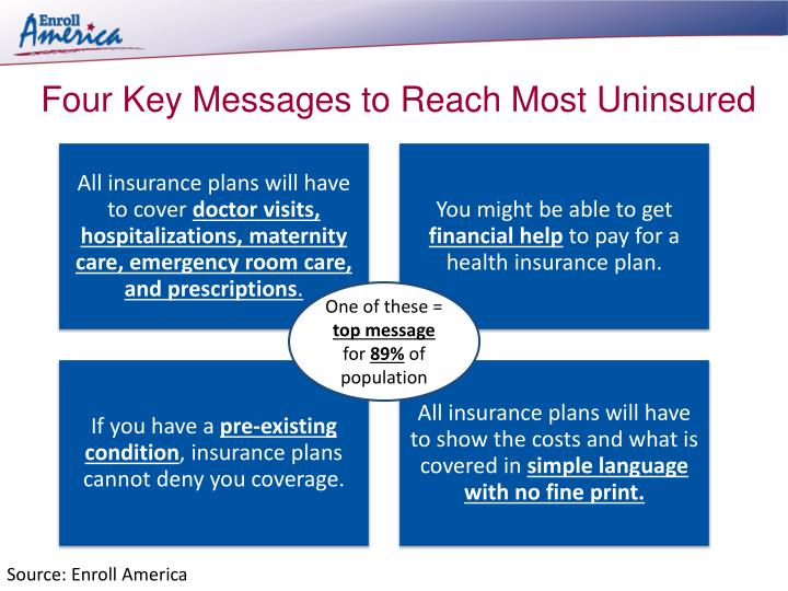 Four Key Messages to Reach Most Uninsured