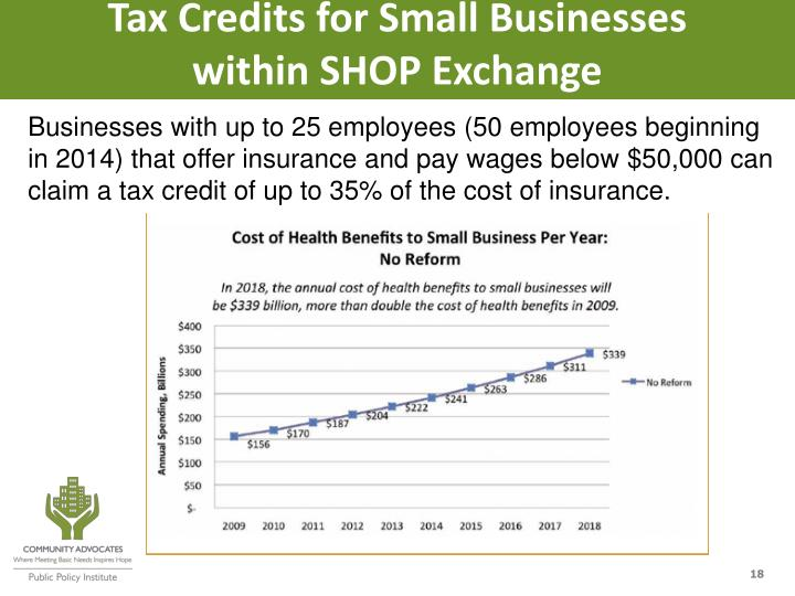 Tax Credits for Small Businesses