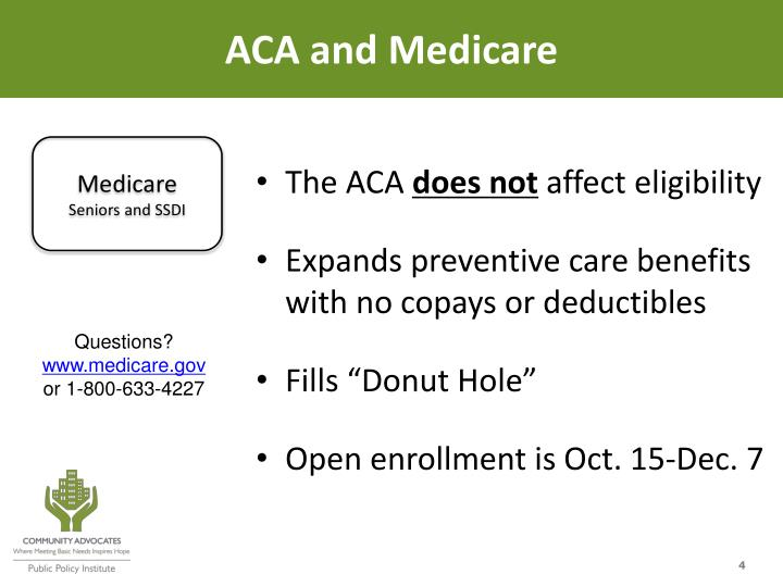 ACA and Medicare