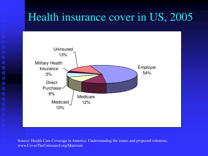 an overview of the medical health coverage in america Glossary of health coverage and medical terms page  3 of  4 plan  a benefit your employer, union or other group sponsor provides to you to pay for your health.