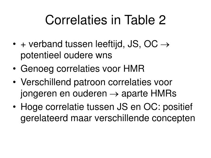 Correlaties in Table 2