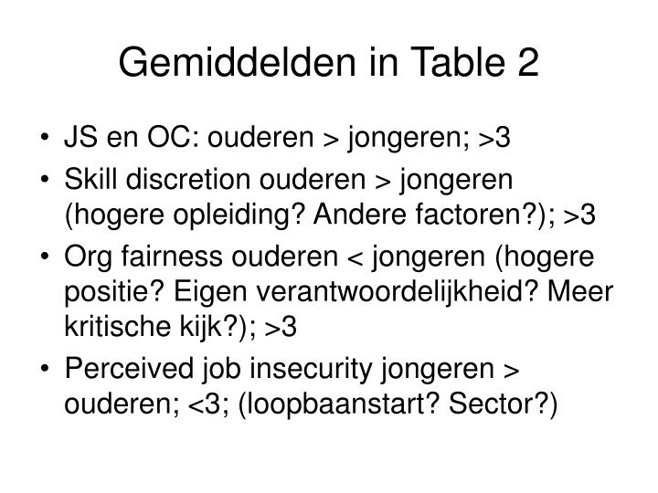 Gemiddelden in Table 2