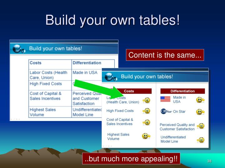 Build your own tables!