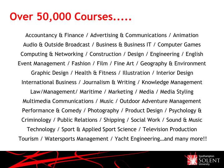 Over 50,000 Courses.....