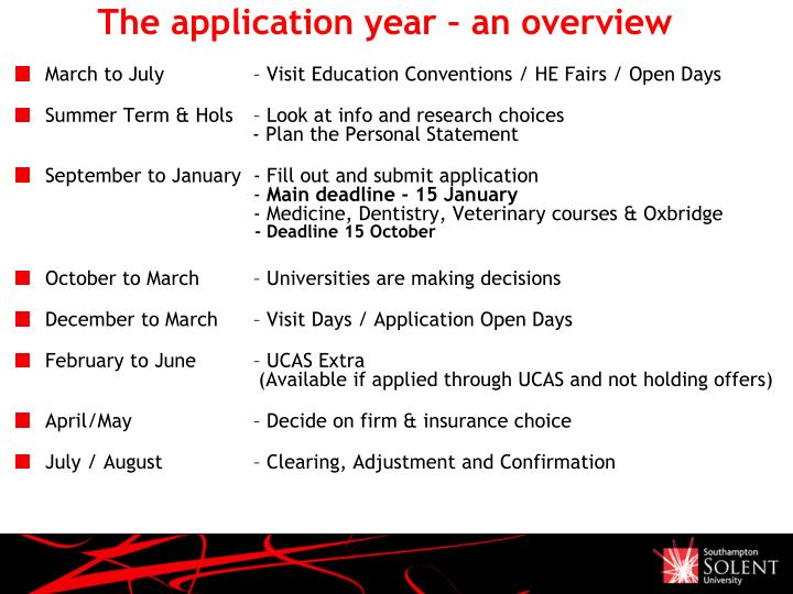 The application year – an overview