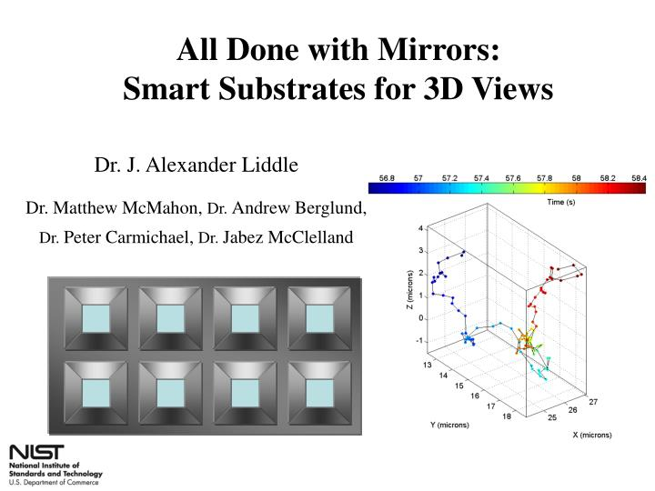 All done with mirrors smart substrates for 3d views