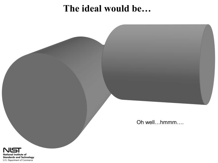 The ideal would be…