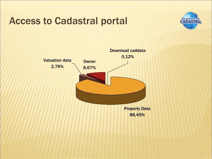 Access to Cadastral portal