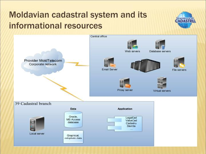 Moldavian cadastral system and its informational resources