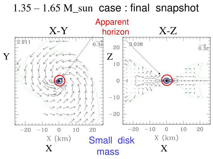 1.35 – 1.65 M_sun