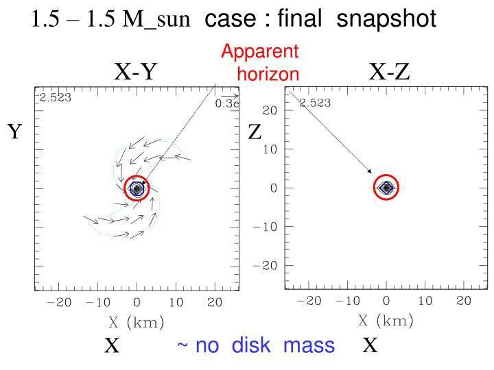 1.5 – 1.5 M_sun