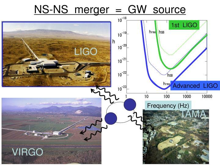 NS-NS  merger  =  GW  source