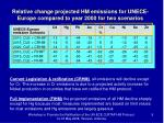 relative change projected hm emissions for unece europe compared to year 2000 for two scenarios