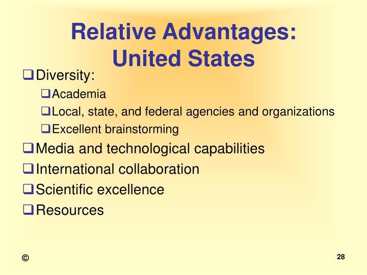 Relative Advantages: