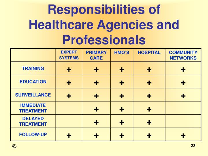 Responsibilities of Healthcare Agencies and Professionals