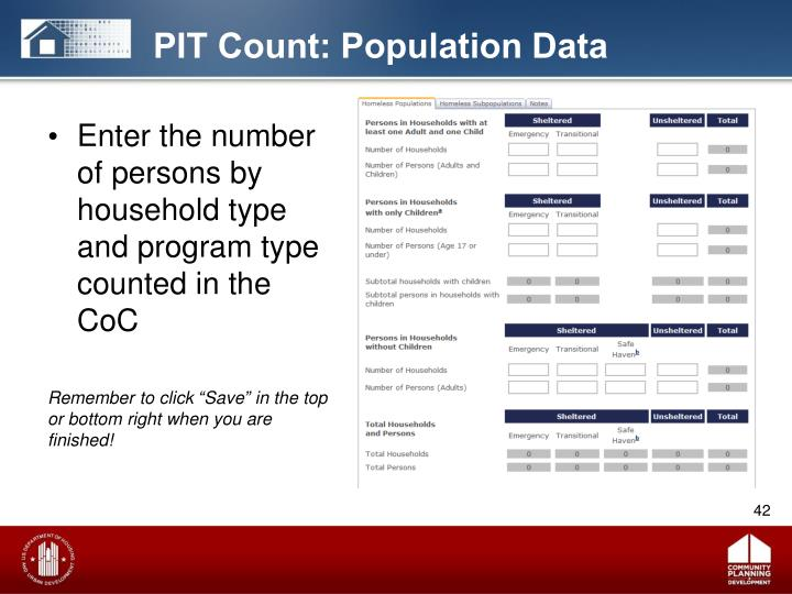PIT Count: Population Data