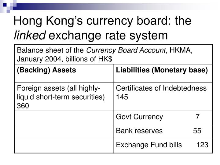 linked exchange rate system