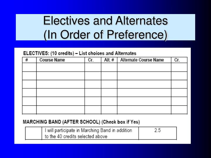 Electives and Alternates