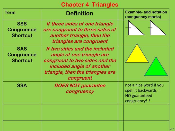 Chapter 4  Triangles