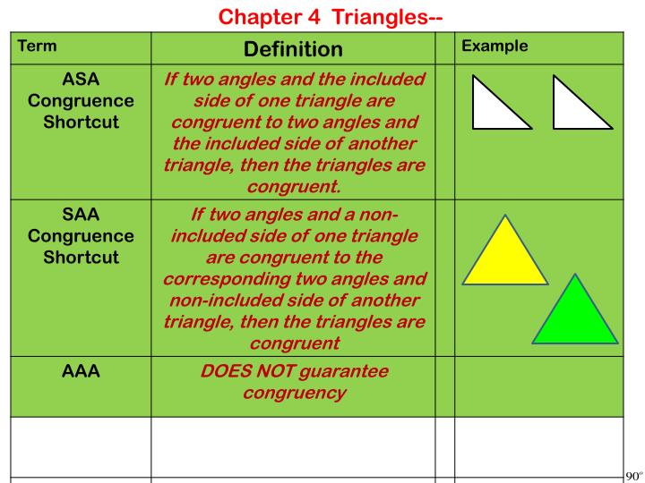 Chapter 4  Triangles--
