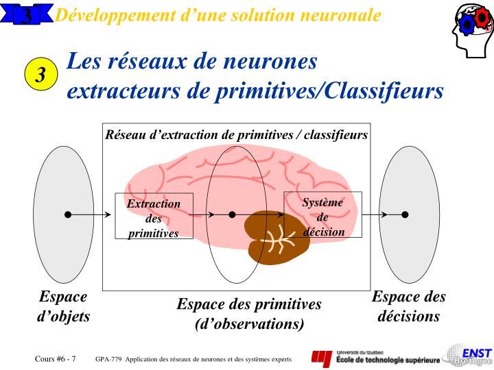 Développement d'une solution neuronale