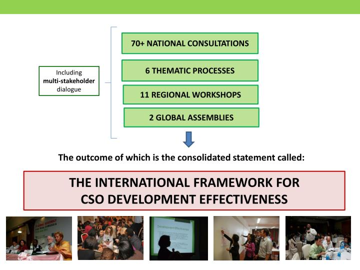 70+ NATIONAL CONSULTATIONS