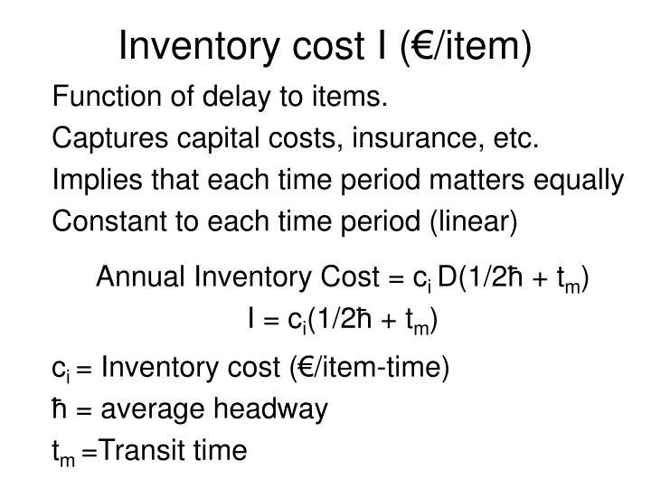 Inventory cost I (€/item)