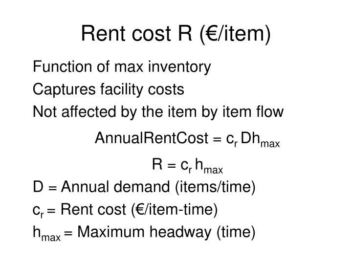 Rent cost R (€/item)