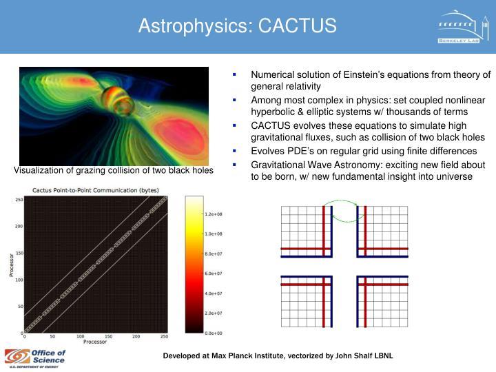 Astrophysics: CACTUS