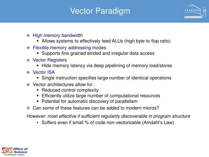 Vector Paradigm