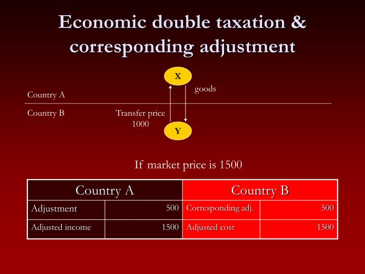 Economic double taxation & corresponding adjustment