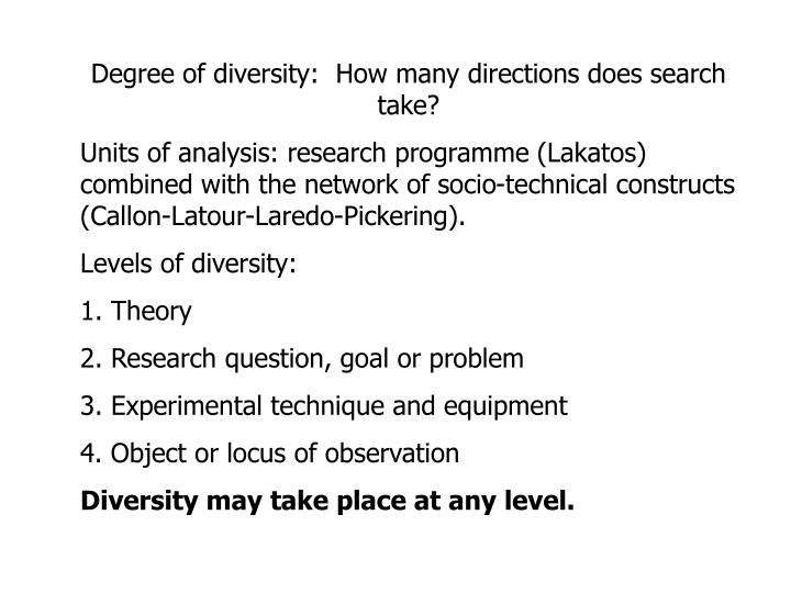 Degree of diversity:  How many directions does search take?