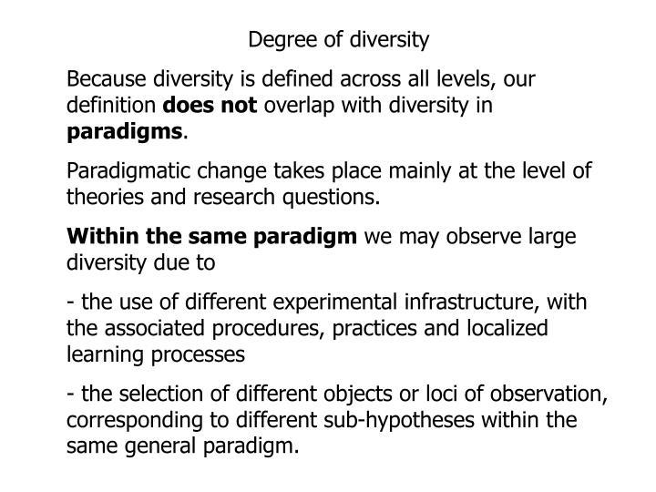 Degree of diversity