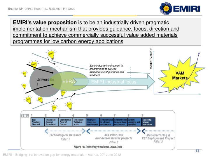 EMIRI's value proposition