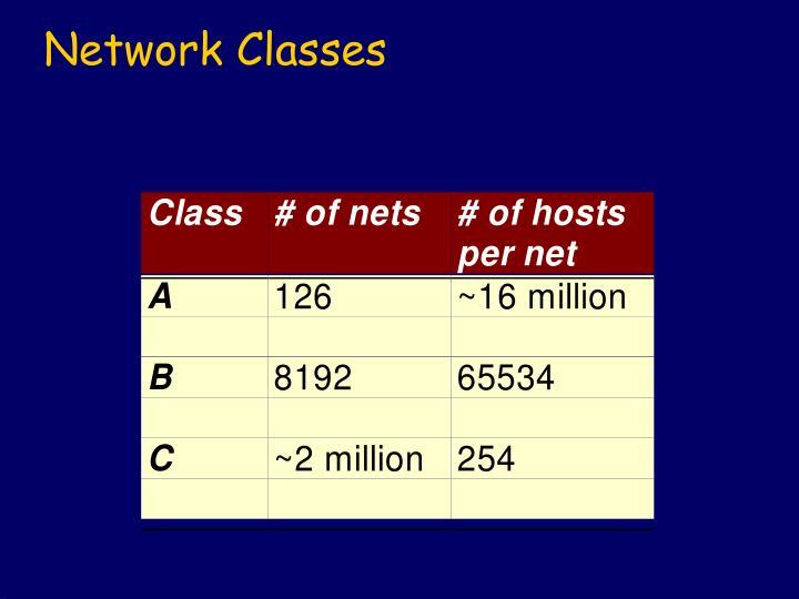 Network Classes