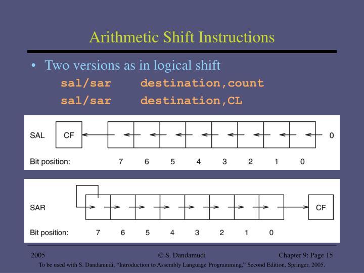 Arithmetic Shift Instructions