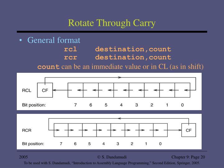 Rotate Through Carry