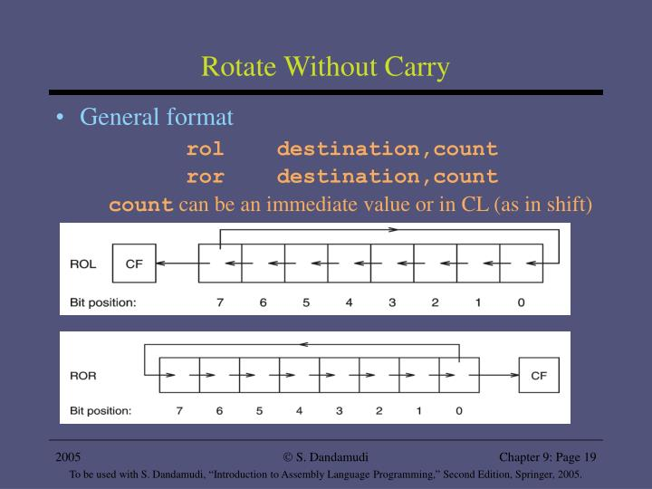 Rotate Without Carry