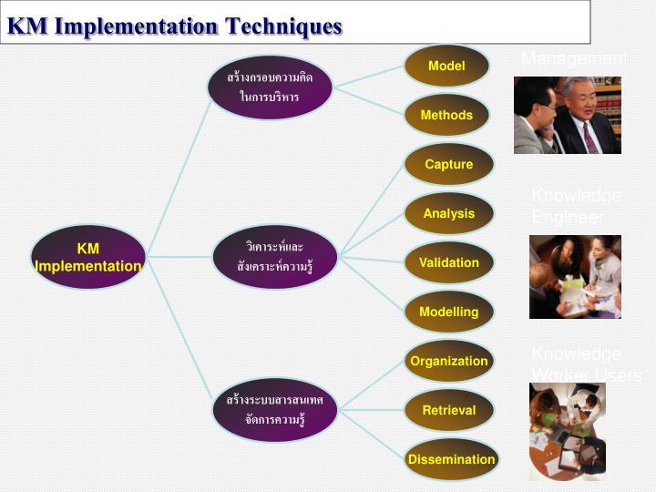 KM Implementation