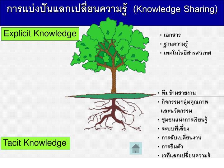 การแบ่งปันแลกเปลี่ยนความรู้