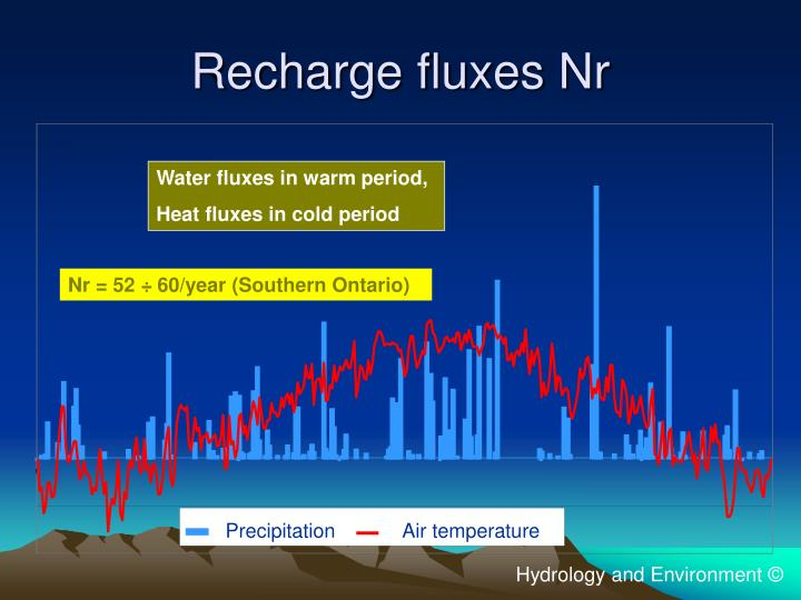 Water fluxes in warm period,
