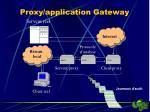proxy application gateway1