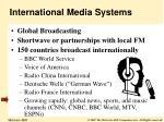 international media systems3