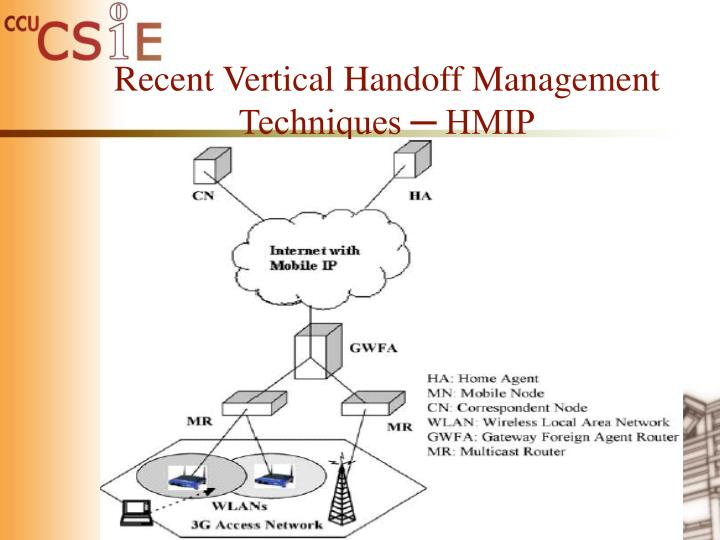 Recent Vertical Handoff Management Techniques ─ HMIP