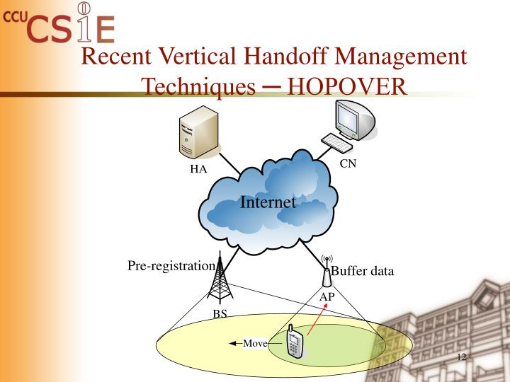 Recent Vertical Handoff Management Techniques ─ HOPOVER