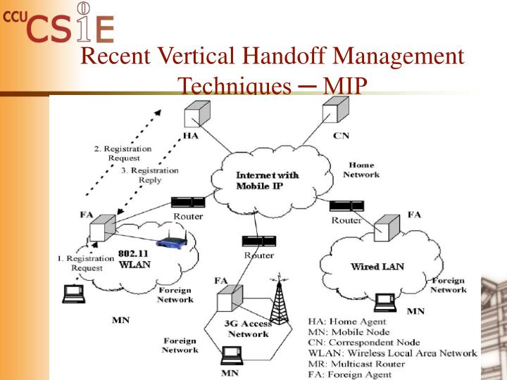 Recent Vertical Handoff Management Techniques ─ MIP
